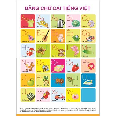 To Poster - Bang chu cai Tieng Viet